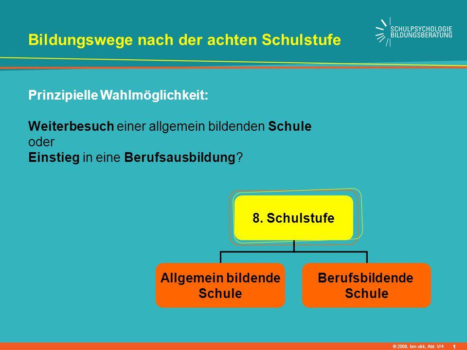 © 2008, bm:ukk, Abt. V/4 8. Schulstufe Allgemein bildende Schule Berufsbildende Schule Prinzipielle Wahlmöglichkeit: Weiterbesuch einer allgemein bild
