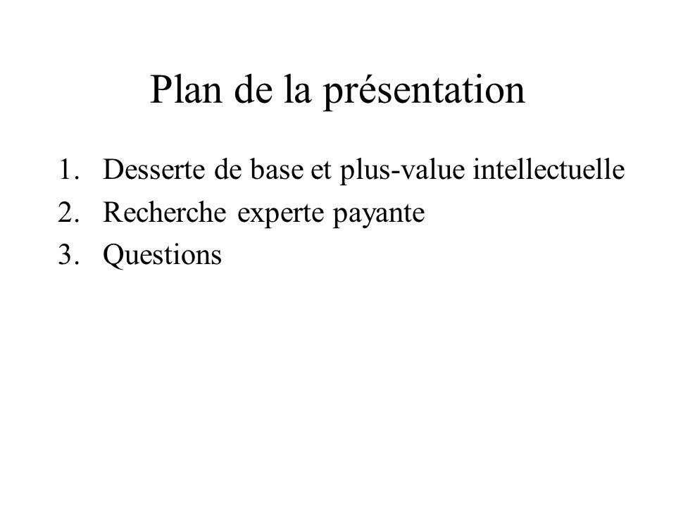 Plan de la présentation 1.Desserte de base et plus-value intellectuelle 2.Recherche experte payante 3.Questions