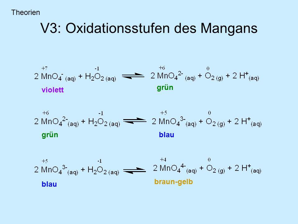 V3: Oxidationsstufen des Mangans violett grün blau braun-gelb Theorien