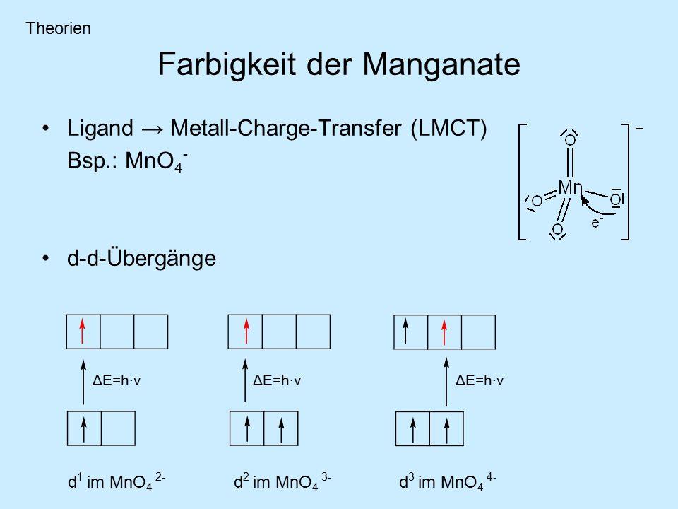 Farbigkeit der Manganate Ligand → Metall-Charge-Transfer (LMCT) Bsp.: MnO 4 - d-d-Übergänge d 1 im MnO 4 2- d 2 im MnO 4 3- d 3 im MnO 4 4- ΔE=h∙ν Theorien