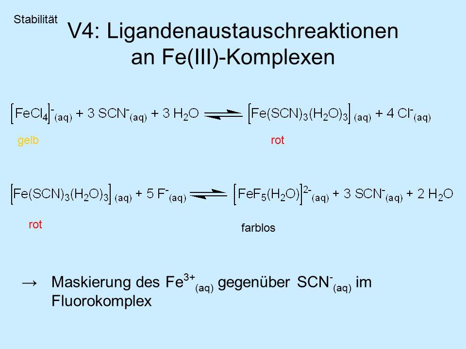 gelbrot farblos Stabilität V4: Ligandenaustauschreaktionen an Fe(III)-Komplexen →Maskierung des Fe 3+ (aq) gegenüber SCN - (aq) im Fluorokomplex