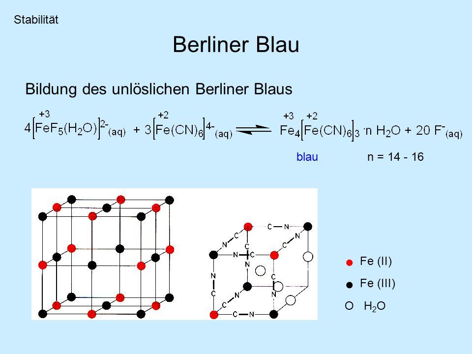 Berliner Blau Bildung des unlöslichen Berliner Blaus n = 14 - 16 Fe (II) Fe (III) O H 2 O Stabilität blau