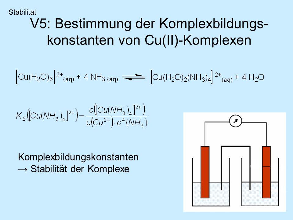 V5: Bestimmung der Komplexbildungs- konstanten von Cu(II)-Komplexen Stabilität Komplexbildungskonstanten → Stabilität der Komplexe