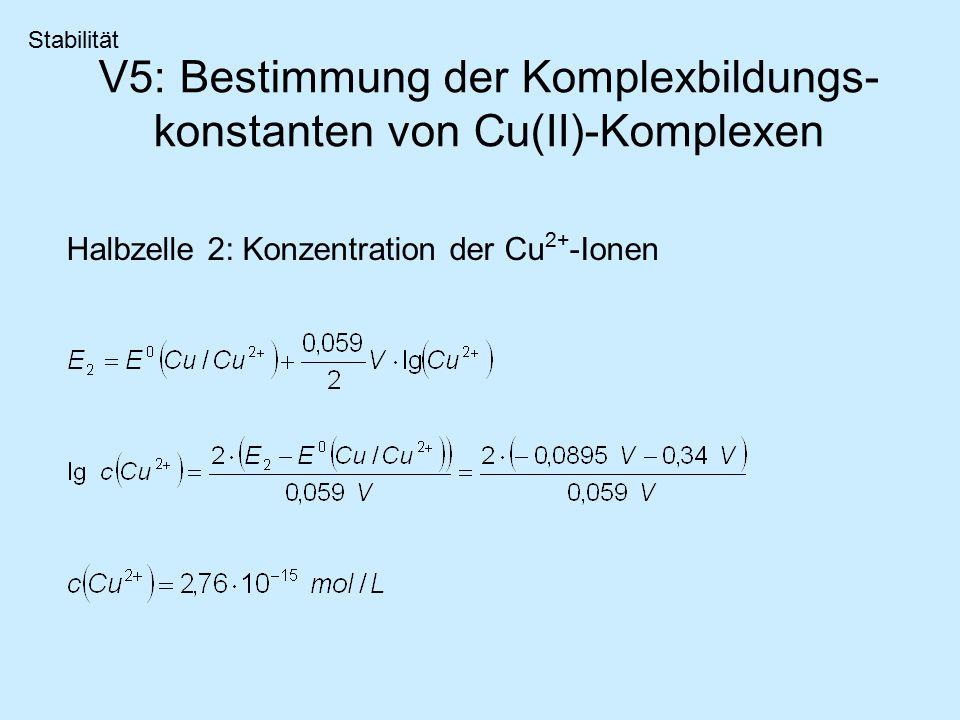 V5: Bestimmung der Komplexbildungs- konstanten von Cu(II)-Komplexen Halbzelle 2: Konzentration der Cu 2+ -Ionen Stabilität