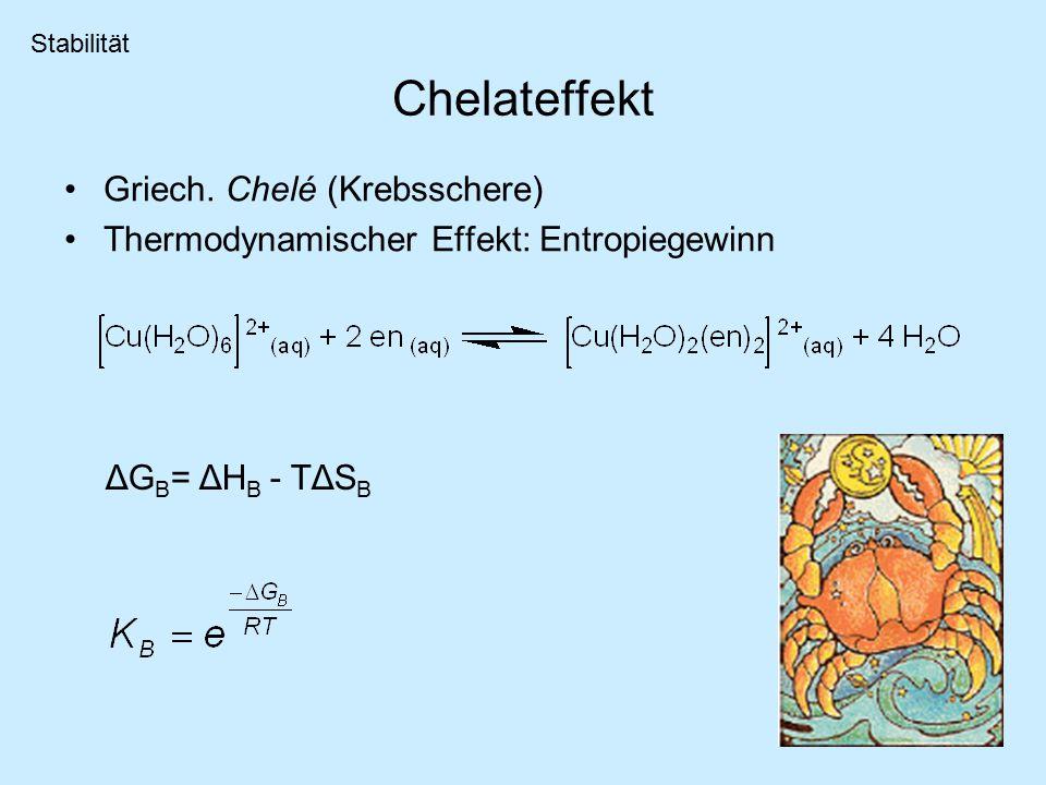 Chelateffekt Griech.