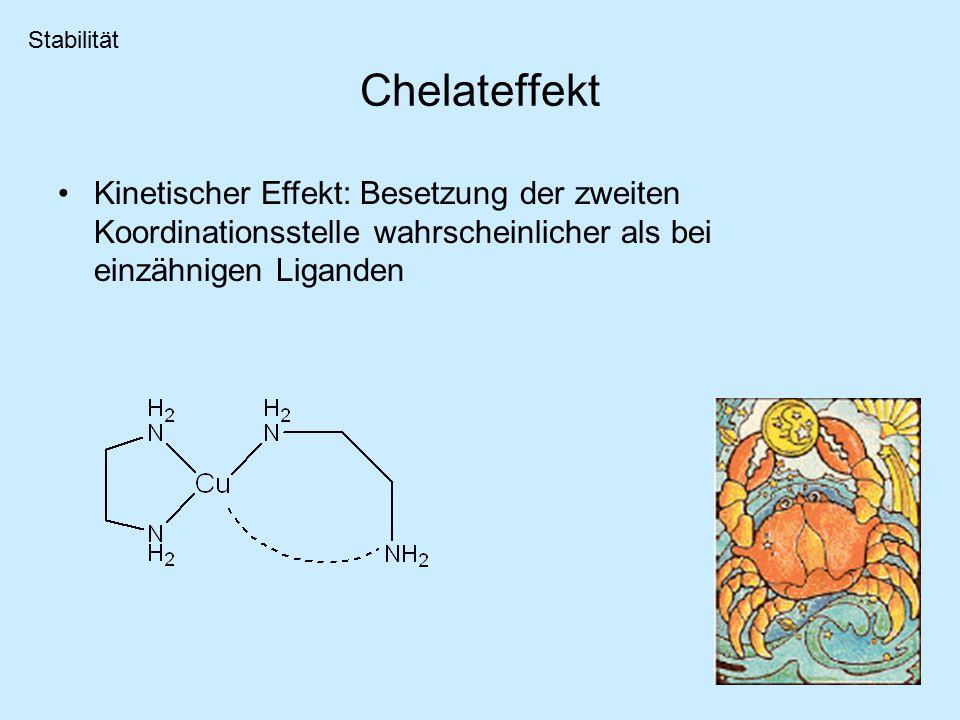 Chelateffekt Kinetischer Effekt: Besetzung der zweiten Koordinationsstelle wahrscheinlicher als bei einzähnigen Liganden Stabilität