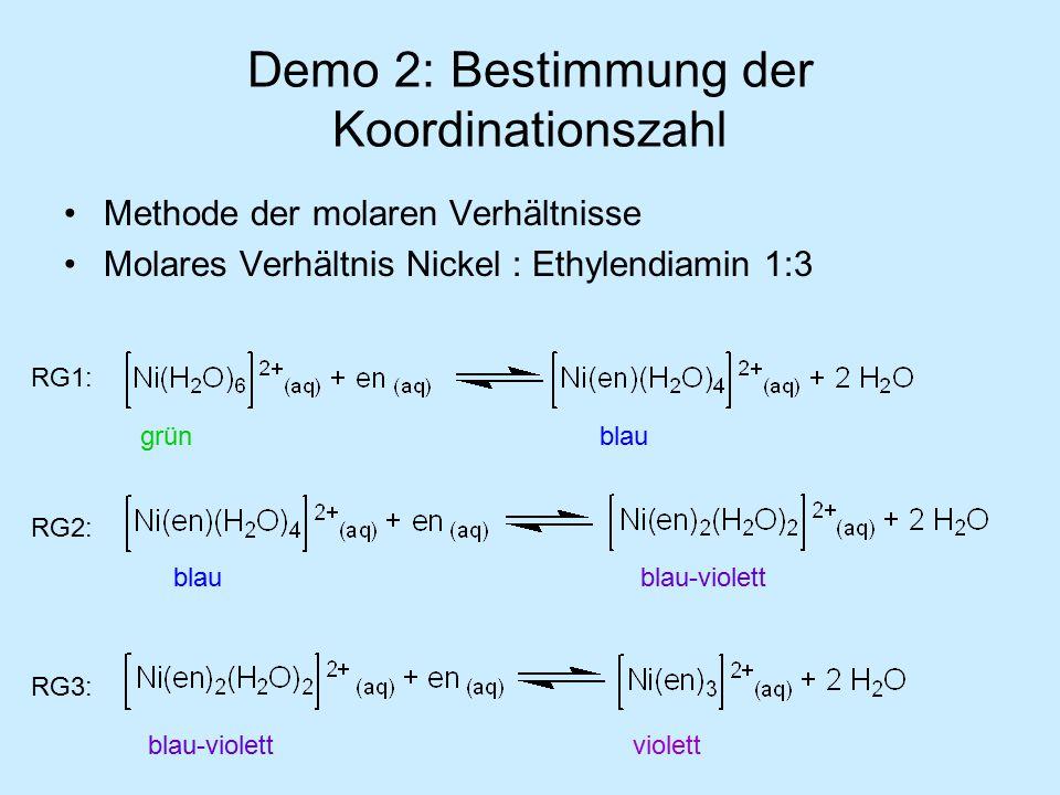 Demo 2: Bestimmung der Koordinationszahl Methode der molaren Verhältnisse Molares Verhältnis Nickel : Ethylendiamin 1:3 grünblau blau-violett violett RG1: RG2: RG3: