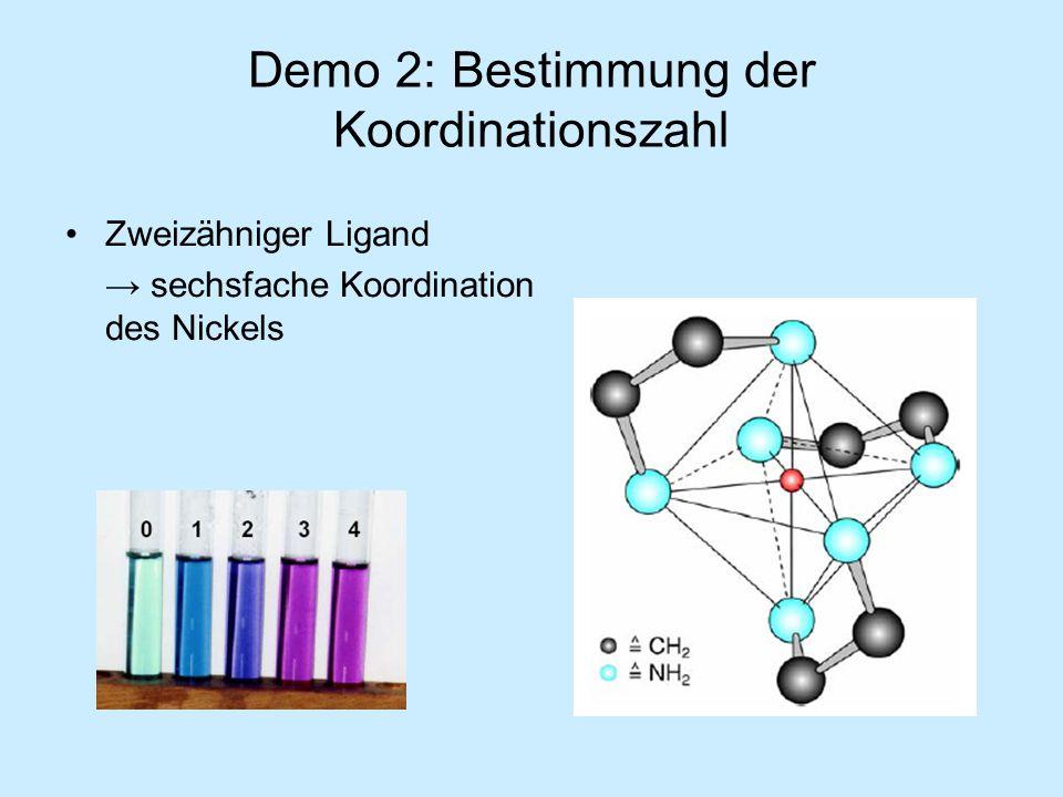 Demo 2: Bestimmung der Koordinationszahl Zweizähniger Ligand → sechsfache Koordination des Nickels