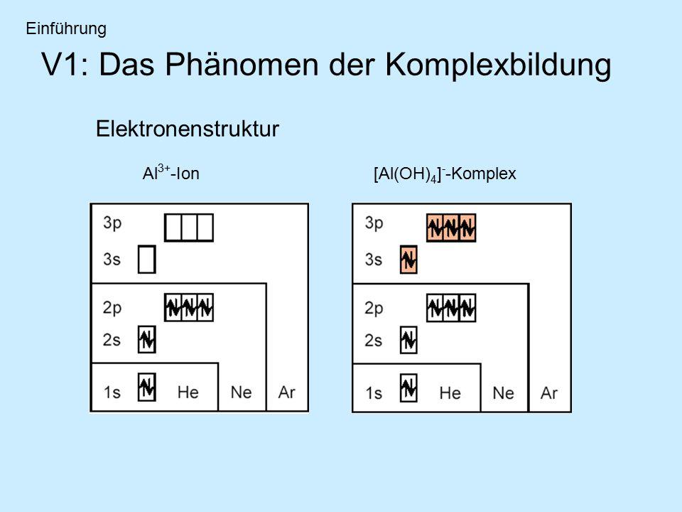 V1: Das Phänomen der Komplexbildung Einführung Elektronenstruktur Al 3+ -Ion[Al(OH) 4 ] - -Komplex