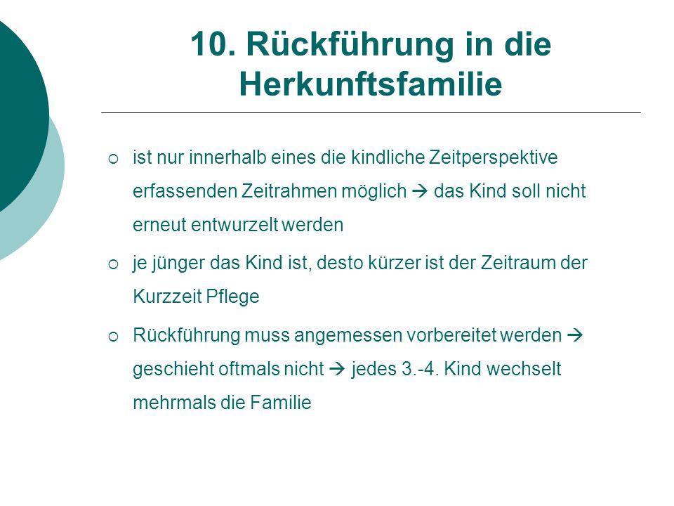 10. Rückführung in die Herkunftsfamilie  ist nur innerhalb eines die kindliche Zeitperspektive erfassenden Zeitrahmen möglich  das Kind soll nicht e