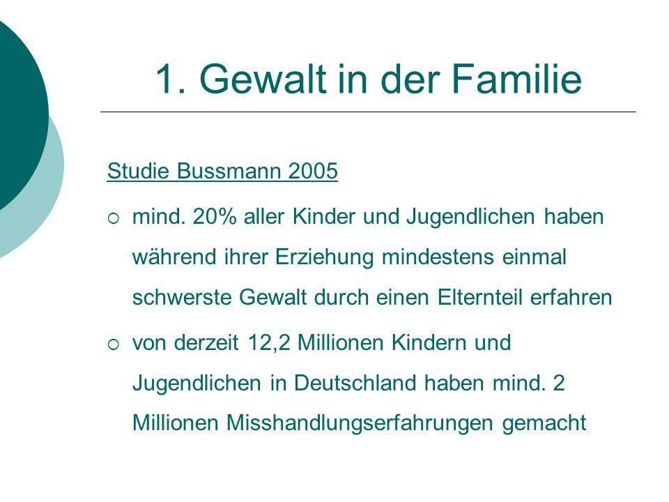 1. Gewalt in der Familie Studie Bussmann 2005  mind. 20% aller Kinder und Jugendlichen haben während ihrer Erziehung mindestens einmal schwerste Gewa