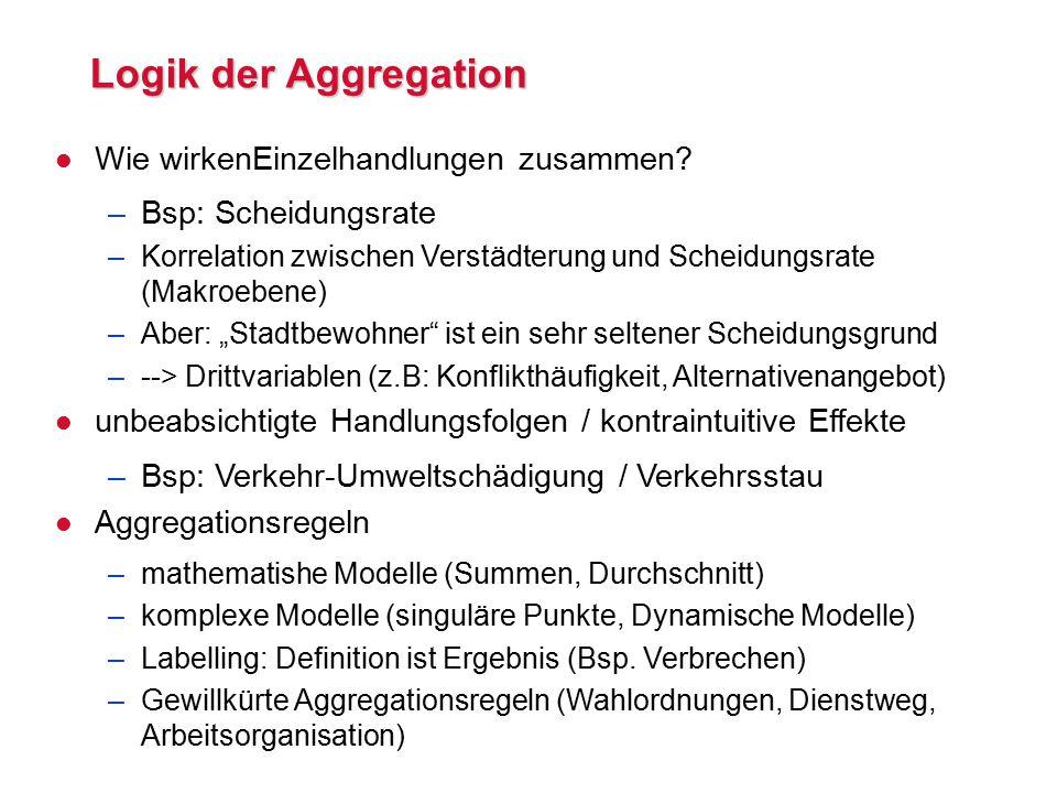 Logik der Aggregation l Wie wirkenEinzelhandlungen zusammen.