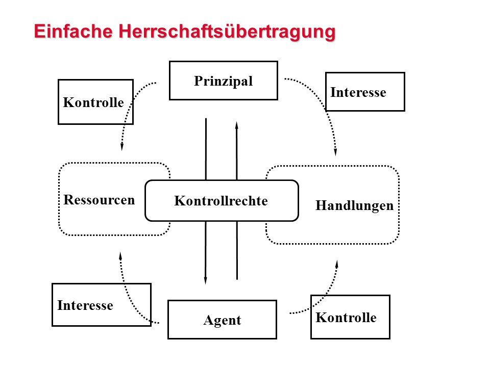 Einfache Herrschaftsübertragung Ressourcen Handlungen Prinzipal Agent Kontrollrechte Kontrolle Interesse