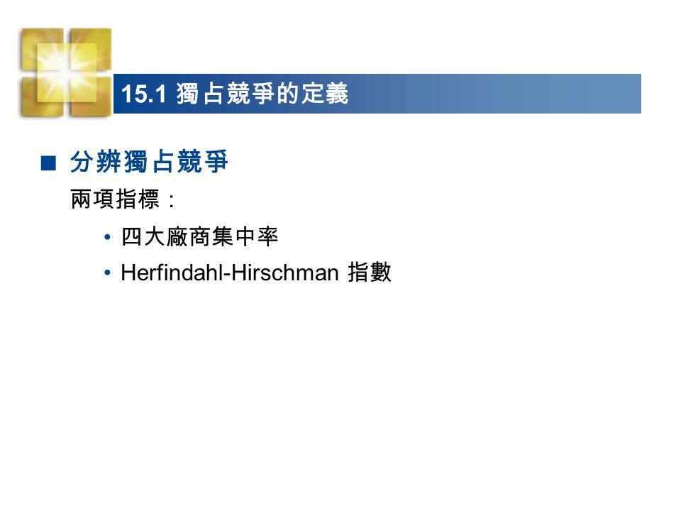  分辨獨占競爭 兩項指標: 四大廠商集中率 Herfindahl-Hirschman 指數 15.1 獨占競爭的定義