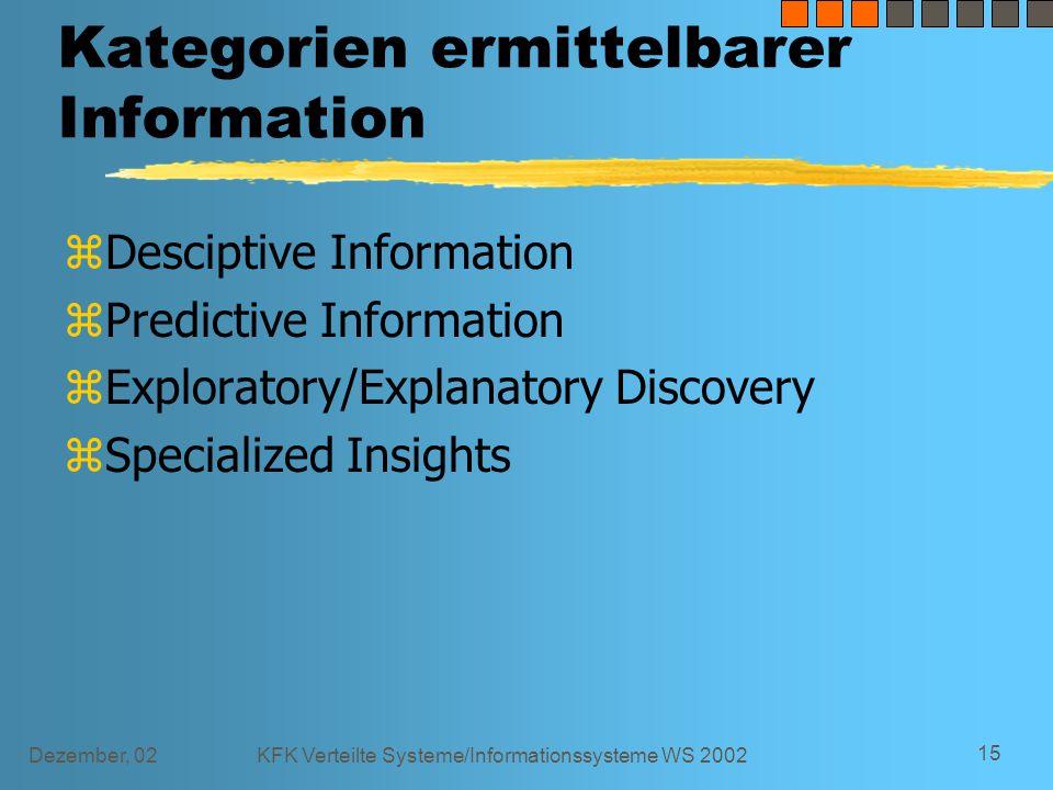 Dezember, 02KFK Verteilte Systeme/Informationssysteme WS 2002 15 Kategorien ermittelbarer Information z Desciptive Information z Predictive Information z Exploratory/Explanatory Discovery z Specialized Insights
