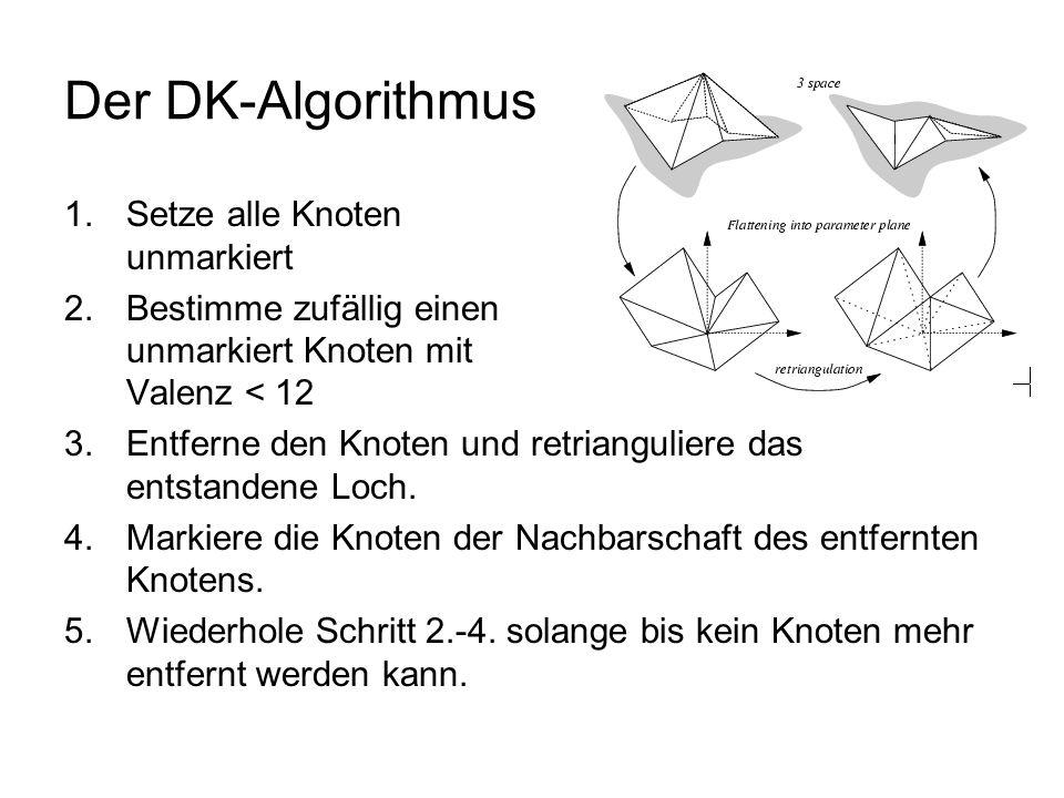 Der DK-Algorithmus 1.Setze alle Knoten unmarkiert 2.Bestimme zufällig einen unmarkiert Knoten mit Valenz < 12 3.Entferne den Knoten und retrianguliere