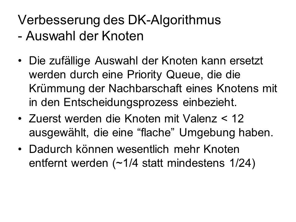 Verbesserung des DK-Algorithmus - Auswahl der Knoten Die zufällige Auswahl der Knoten kann ersetzt werden durch eine Priority Queue, die die Krümmung
