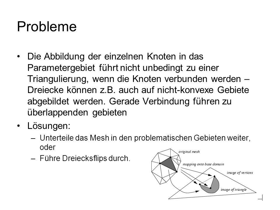 Probleme Die Abbildung der einzelnen Knoten in das Parametergebiet führt nicht unbedingt zu einer Triangulierung, wenn die Knoten verbunden werden – Dreiecke können z.B.