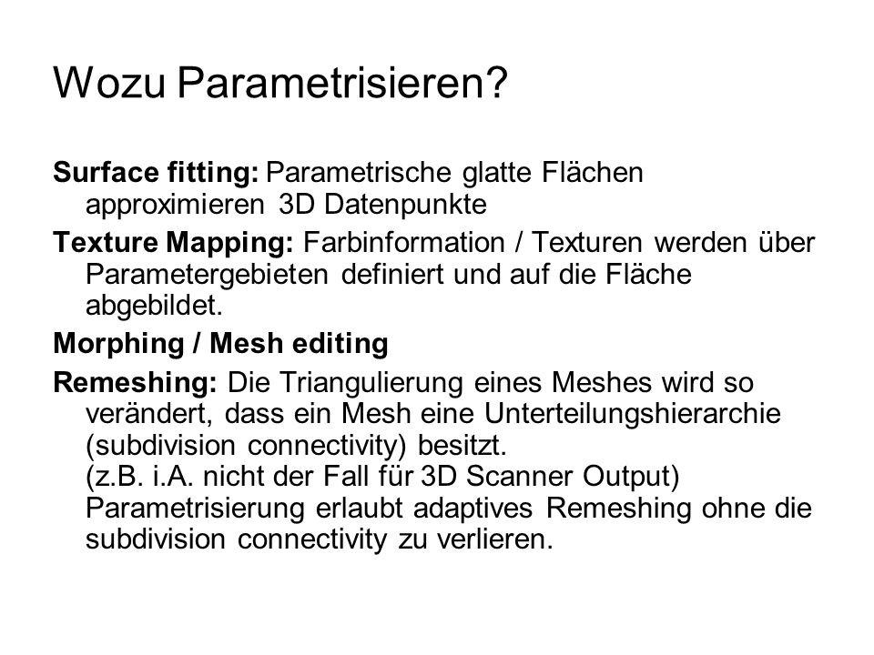 Wozu Parametrisieren.