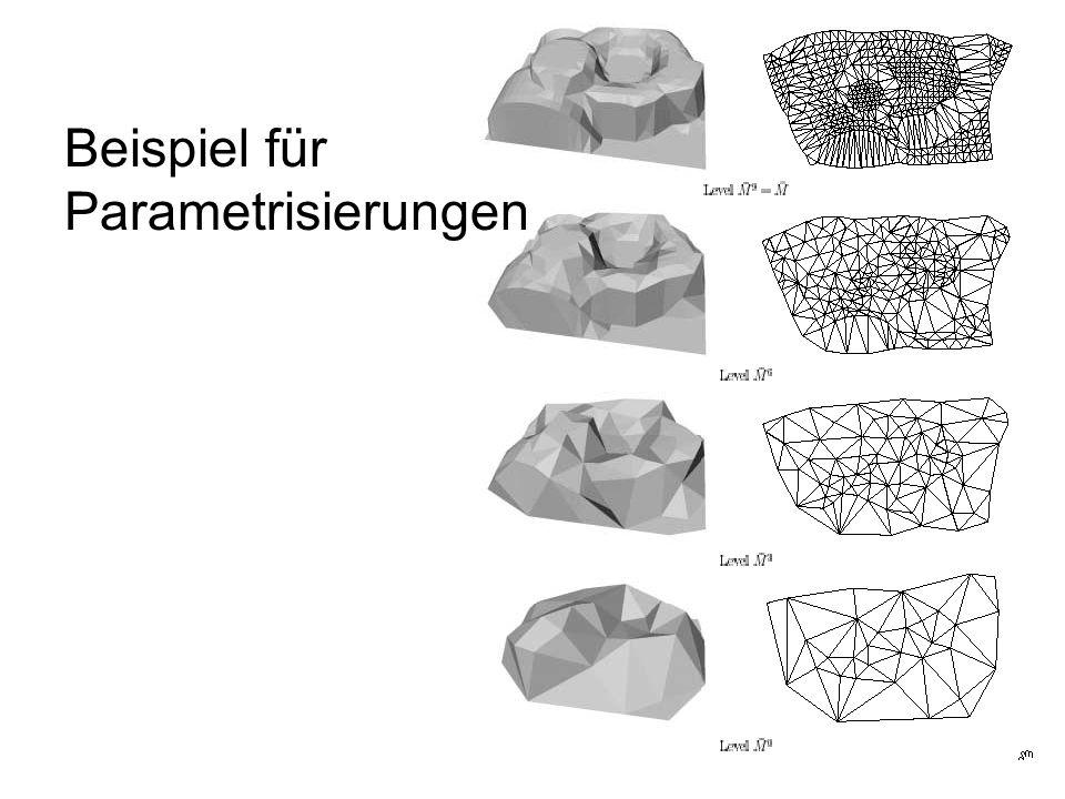 Glätten der Parametrisierung Problem: Parametrisierung geht nicht glatt über die Kanten der Basis-Dreiecke Lösung: Verwende Modifizierte (flache) Loop Subdivision.