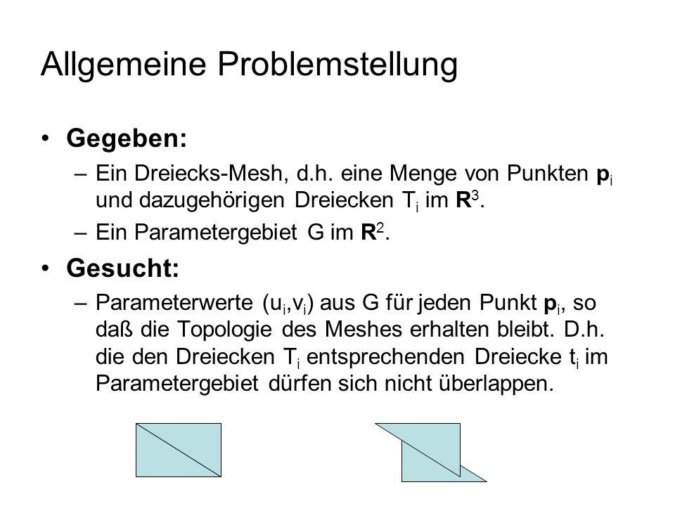 Allgemeine Problemstellung Gegeben: –Ein Dreiecks-Mesh, d.h. eine Menge von Punkten p i und dazugehörigen Dreiecken T i im R 3. –Ein Parametergebiet G