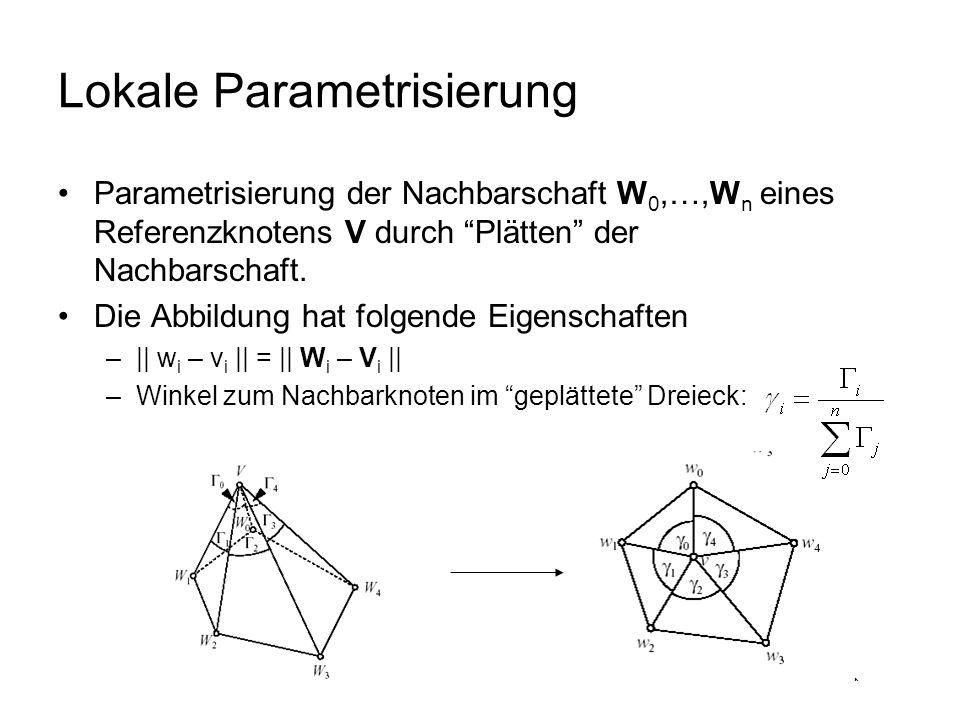 """Lokale Parametrisierung Parametrisierung der Nachbarschaft W 0,…,W n eines Referenzknotens V durch """"Plätten"""" der Nachbarschaft. Die Abbildung hat folg"""