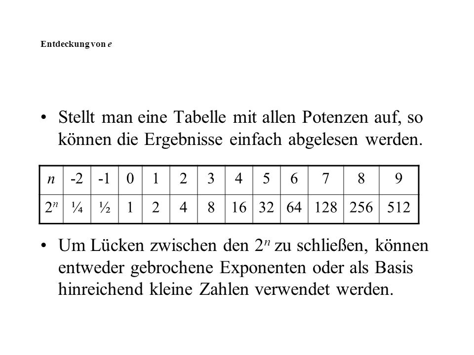 Stellt man eine Tabelle mit allen Potenzen auf, so können die Ergebnisse einfach abgelesen werden. Um Lücken zwischen den 2 n zu schließen, können ent
