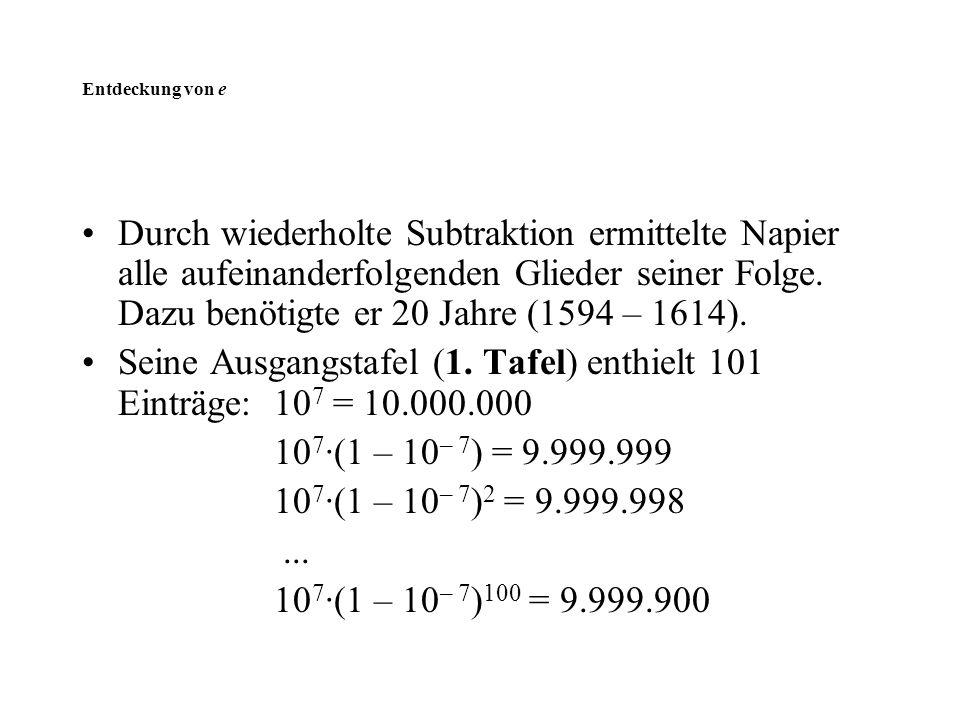Entdeckung von e Durch wiederholte Subtraktion ermittelte Napier alle aufeinanderfolgenden Glieder seiner Folge. Dazu benötigte er 20 Jahre (1594 – 16