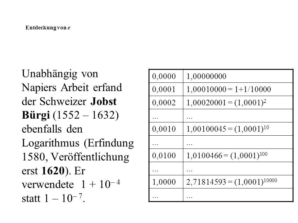 Entdeckung von e Unabhängig von Napiers Arbeit erfand der Schweizer Jobst Bürgi (1552 – 1632) ebenfalls den Logarithmus (Erfindung 1580, Veröffentlich
