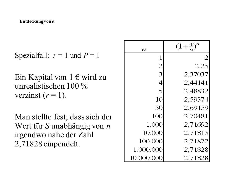 Entdeckung von e Spezialfall: r = 1 und P = 1 Ein Kapital von 1 € wird zu unrealistischen 100 % verzinst (r = 1). Man stellte fest, dass sich der Wert