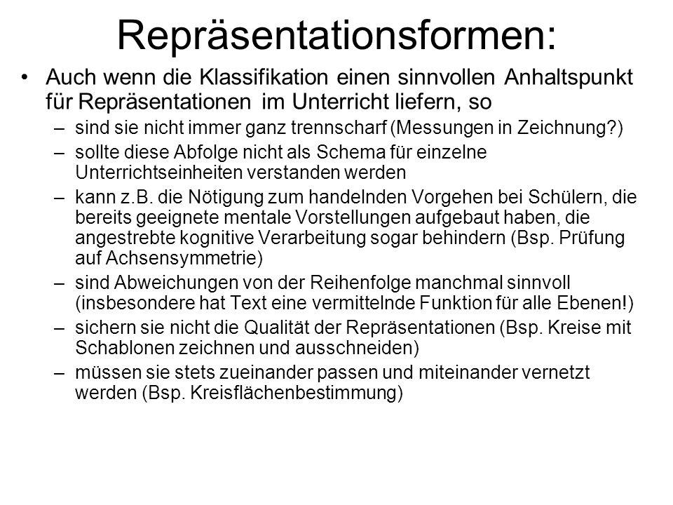 Repräsentationsformen: Auch wenn die Klassifikation einen sinnvollen Anhaltspunkt für Repräsentationen im Unterricht liefern, so –sind sie nicht immer