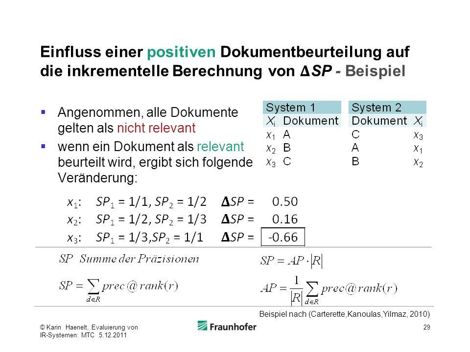 Einfluss einer positiven Dokumentbeurteilung auf die inkrementelle Berechnung von SP - Beispiel  Angenommen, alle Dokumente gelten als nicht relevant