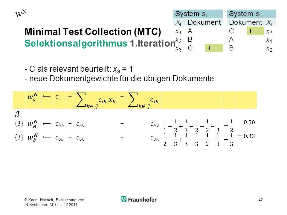 Minimal Test Collection (MTC) Selektionsalgorithmus 1.Iteration 42© Karin Haenelt, Evaluierung von IR-Systemen: MTC 5.12.2011 - C als relevant beurtei