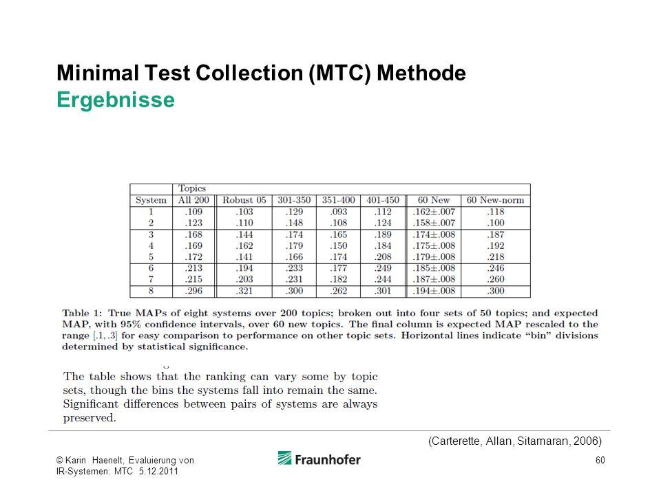 Minimal Test Collection (MTC) Methode Ergebnisse 60© Karin Haenelt, Evaluierung von IR-Systemen: MTC 5.12.2011 (Carterette, Allan, Sitamaran, 2006)