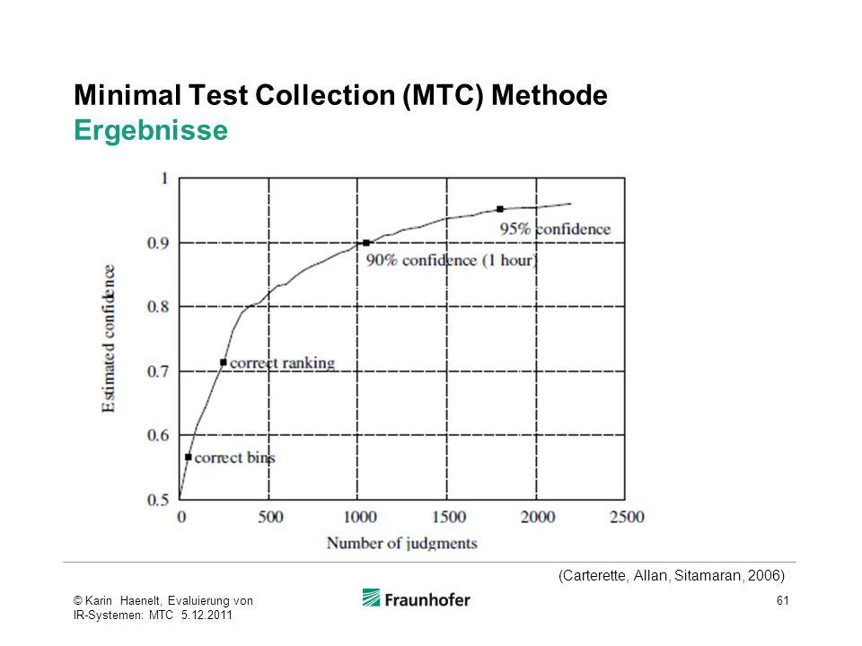 Minimal Test Collection (MTC) Methode Ergebnisse 61© Karin Haenelt, Evaluierung von IR-Systemen: MTC 5.12.2011 (Carterette, Allan, Sitamaran, 2006)