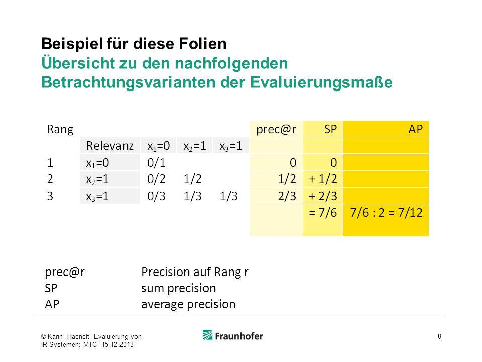Beispiel für diese Folien Übersicht zu den nachfolgenden Betrachtungsvarianten der Evaluierungsmaße 8© Karin Haenelt, Evaluierung von IR-Systemen: MTC 15.12.2013 prec@rPrecision auf Rang r SPsum precision APaverage precision
