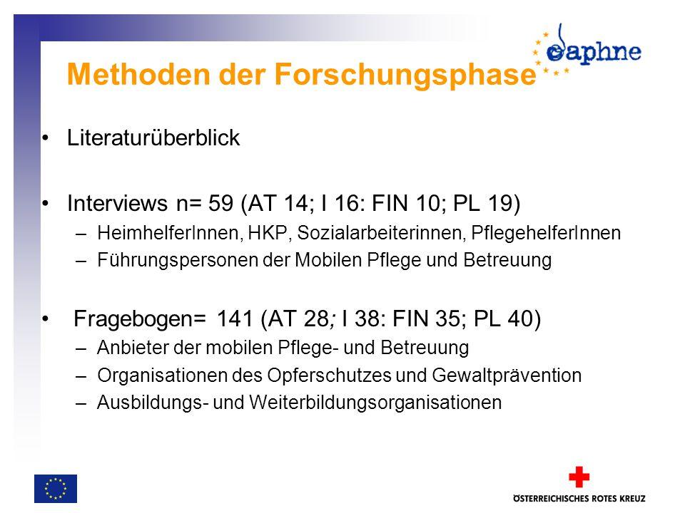 Konkrete Ergebnisse Broschüre für Wien (Gewaltplattform) – liegt aus Broschüre für Österreich (Daphne-projekt) – ist in Kürze beziehbar (anna.schopf@w.roteskreuz.at) Tagung im Wiener Rathaus – 18.