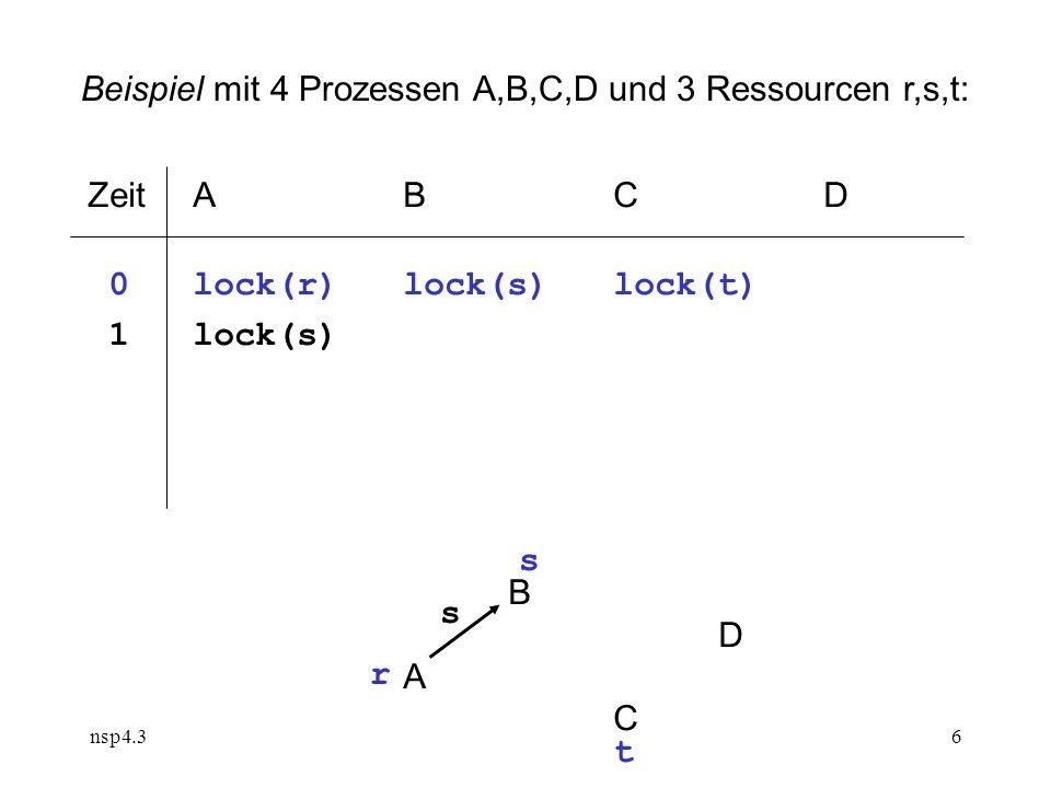 nsp4.36 ZeitABCD 0lock(r)lock(s) lock(t) 1lock(s) BDACBDAC s r s t Beispiel mit 4 Prozessen A,B,C,D und 3 Ressourcen r,s,t: