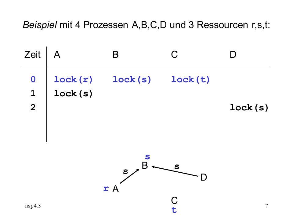 nsp4.37 ZeitABCD 0lock(r)lock(s) lock(t) 1lock(s) 2lock(s) BDACBDAC s s r s t Beispiel mit 4 Prozessen A,B,C,D und 3 Ressourcen r,s,t: