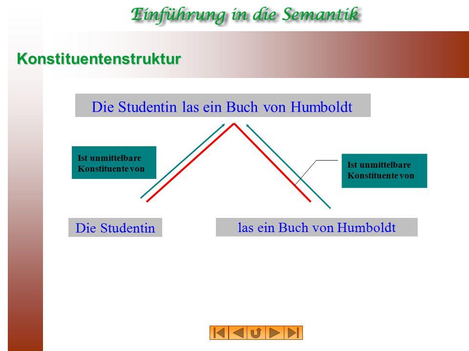 Konstituentenstruktur Ist unmittelbare Konstituente von Die Studentin las ein Buch von Humboldt las ein Buch von Humboldt Die Studentin