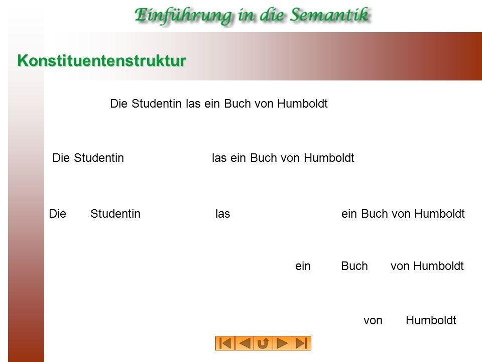 Konstituentenstruktur las ein Buch von Humboldt vonHumboldt Die ein Studentinlasein Buch von Humboldt von HumboldtBuch Die Studentin las ein Buch von