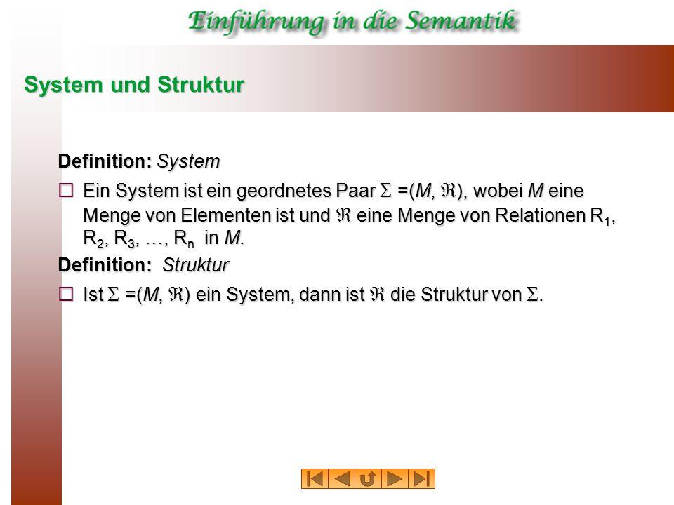 System und Struktur Definition: System  Ein System ist ein geordnetes Paar  =(M,  ), wobei M eine Menge von Elementen ist und  eine Menge von Rela