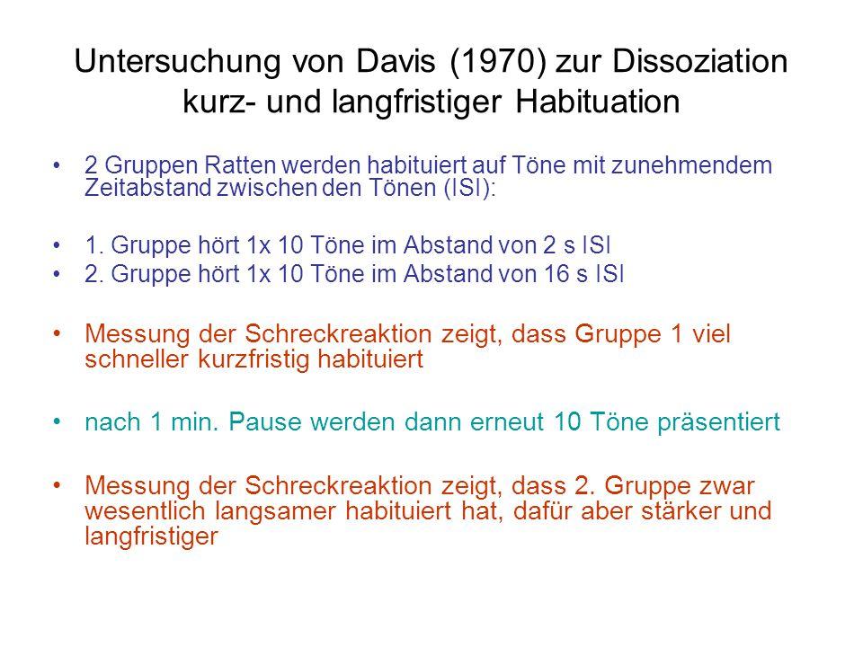 Untersuchung von Davis (1970) zur Dissoziation kurz- und langfristiger Habituation 2 Gruppen Ratten werden habituiert auf Töne mit zunehmendem Zeitabs