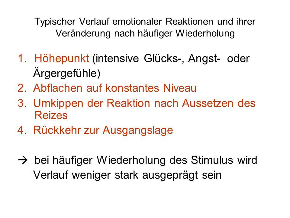 Typischer Verlauf emotionaler Reaktionen und ihrer Veränderung nach häufiger Wiederholung 1.Höhepunkt (intensive Glücks-, Angst- oder Ärgergefühle) 2.