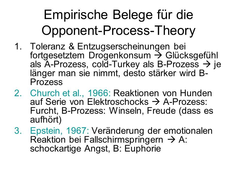Empirische Belege für die Opponent-Process-Theory 1.Toleranz & Entzugserscheinungen bei fortgesetztem Drogenkonsum  Glücksgefühl als A-Prozess, cold-