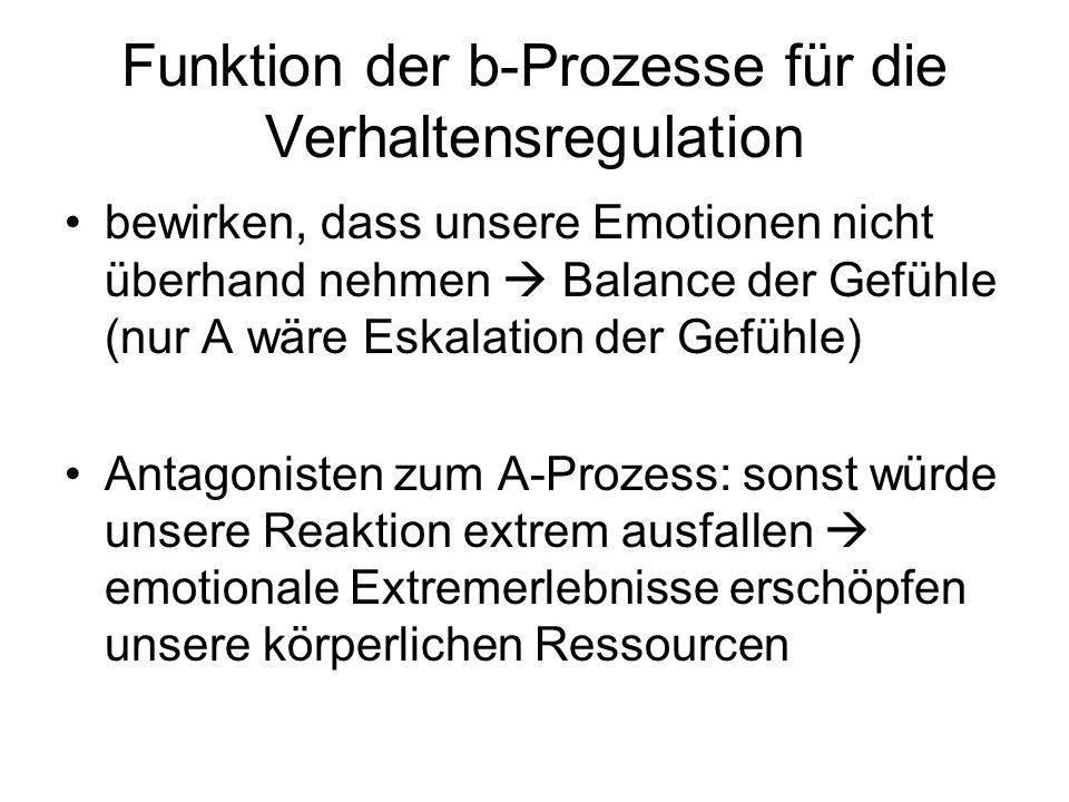 Funktion der b-Prozesse für die Verhaltensregulation bewirken, dass unsere Emotionen nicht überhand nehmen  Balance der Gefühle (nur A wäre Eskalatio