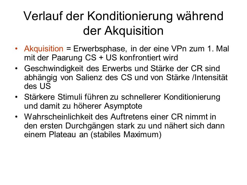 Verlauf der Konditionierung während der Akquisition Akquisition = Erwerbsphase, in der eine VPn zum 1. Mal mit der Paarung CS + US konfrontiert wird G
