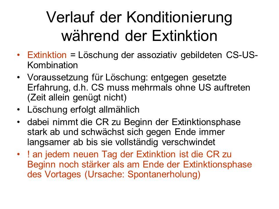 Verlauf der Konditionierung während der Extinktion Extinktion = Löschung der assoziativ gebildeten CS-US- Kombination Voraussetzung für Löschung: entg