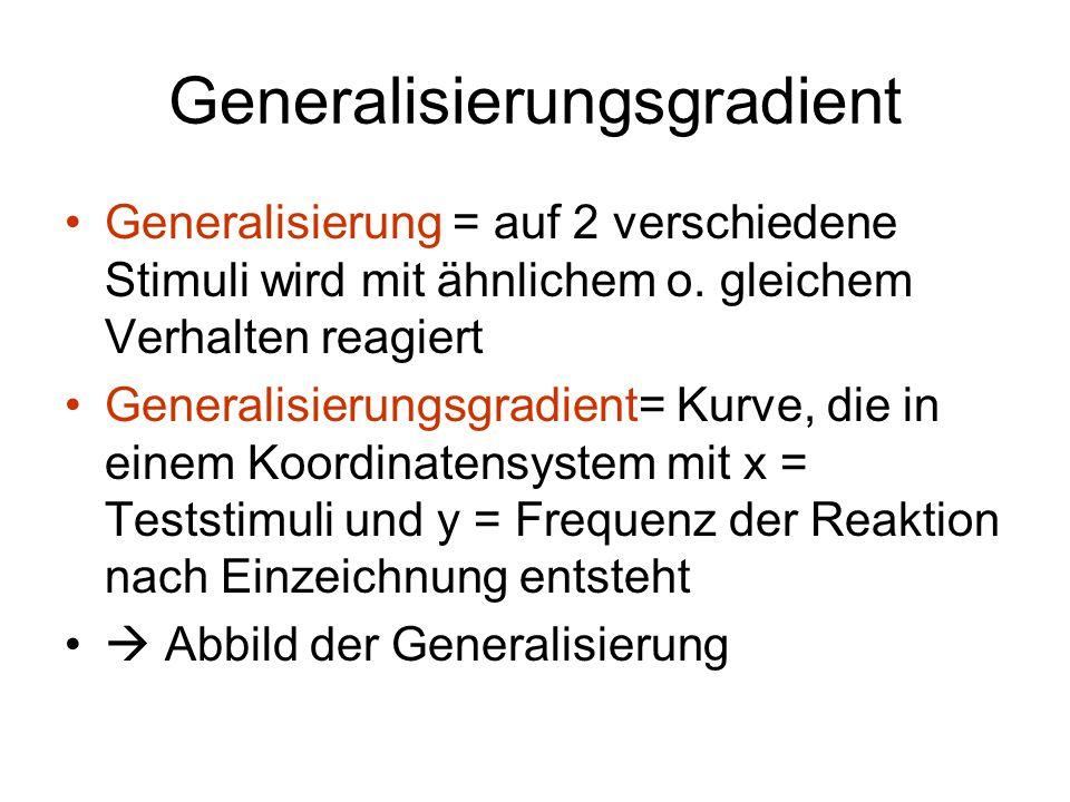 Generalisierungsgradient Generalisierung = auf 2 verschiedene Stimuli wird mit ähnlichem o. gleichem Verhalten reagiert Generalisierungsgradient= Kurv
