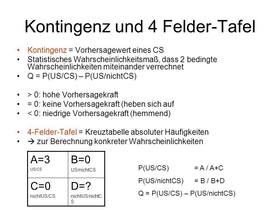 Kontingenz und 4 Felder-Tafel Kontingenz = Vorhersagewert eines CS Statistisches Wahrscheinlichkeitsmaß, dass 2 bedingte Wahrscheinlichkeiten miteinan